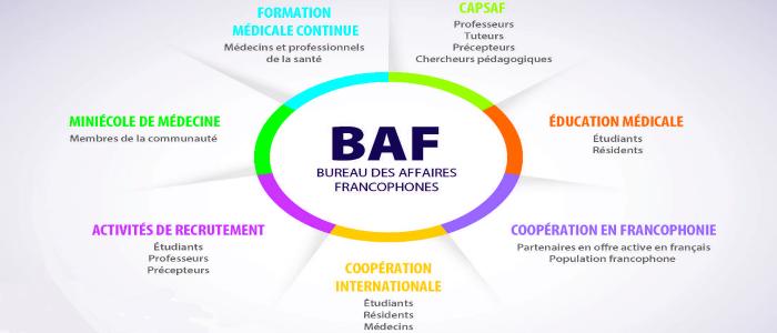 Champs d'action du BAF