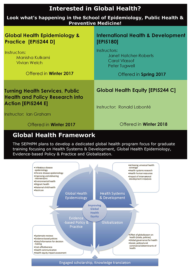 The SEPHPM plans to develop a dedicated global health program focus for graduate training focusing on Health Systems and Development, Global Health Epidemiology Evidence-based Policy and Practice and Globalization