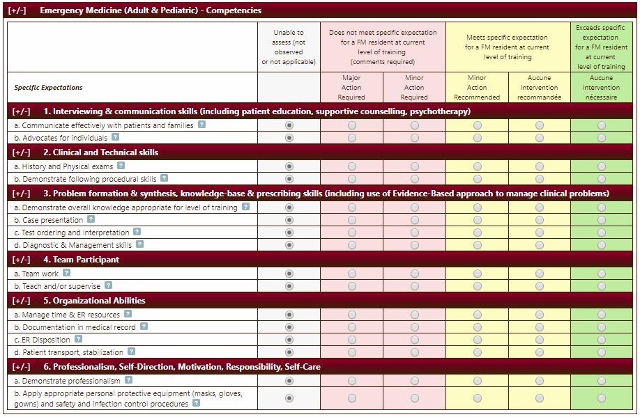Competencies in Pediatric Emergency Medicine
