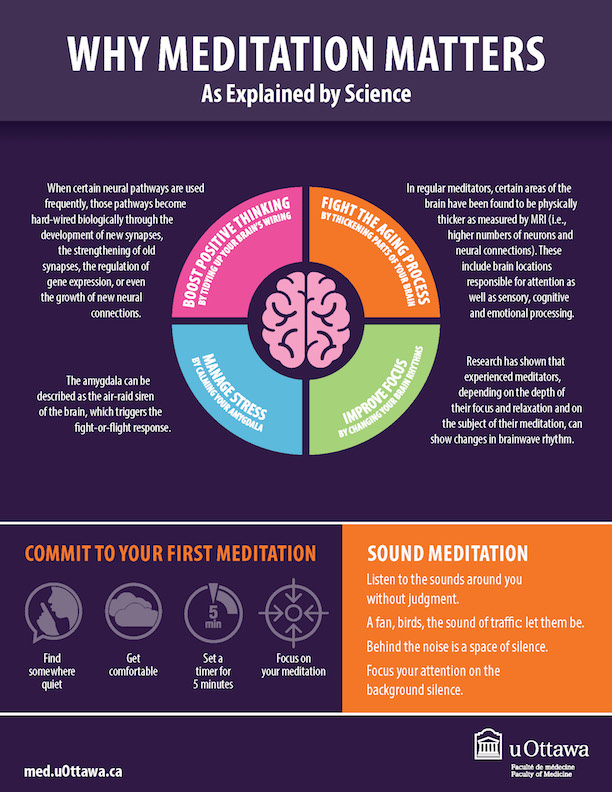 Why Meditation Matters for Med Students – and should for you too